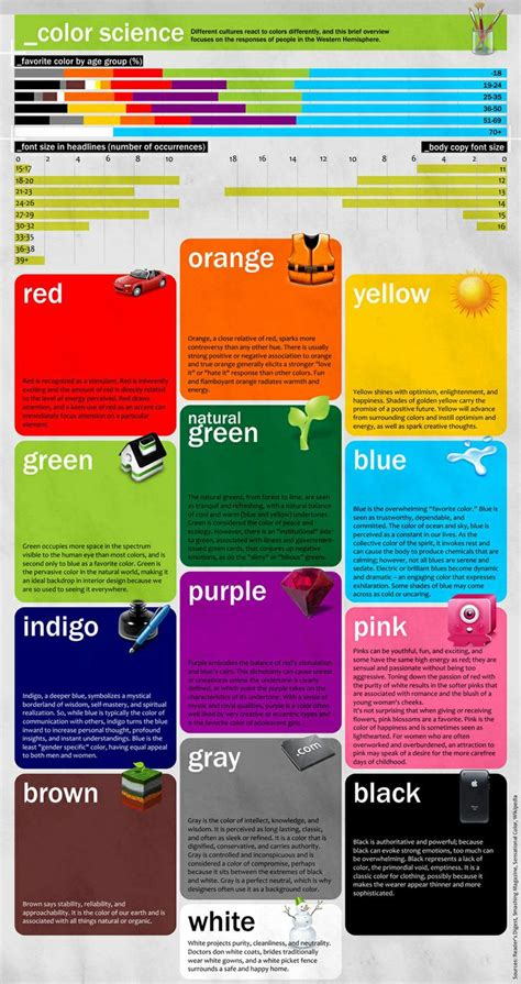 significance of colors the significance of color in design interior design color