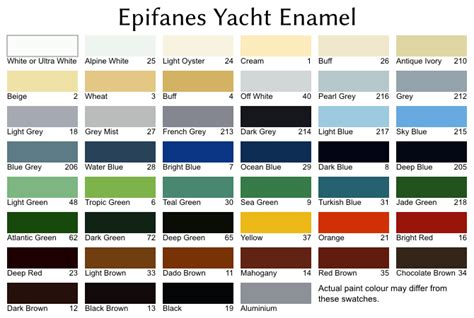 epifanes yacht enamel fyne boat kits