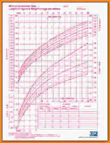 baby percentile chart 8439ee9ce72632ca growth chart jpg