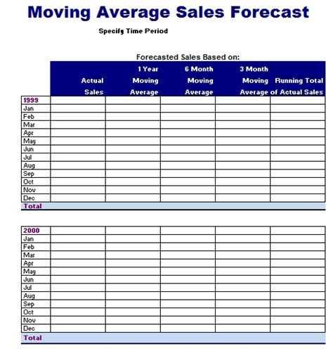 Moving Average Forecast Template Microsoft Excel Templates Forecast Excel Template