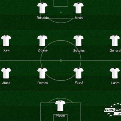 Calendrier Liga Espagnole 2017 Football Espagnol 2016