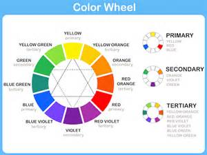 theory of color 6 color matching techniques for web designers
