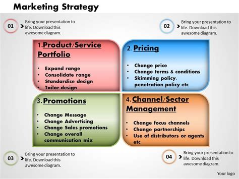 strategy slide template marketing strategy powerpoint