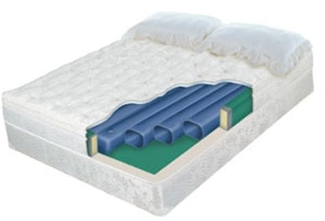 waterbed replacement parts accessories bed mattress sale