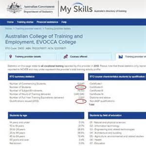 abc news qld 17 4 2015 worldnews evocca college student figures questioned linked to