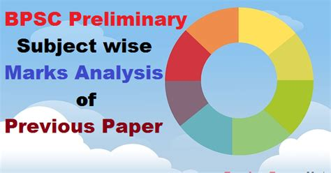 bpsc prelim section wise analysis  previous papers