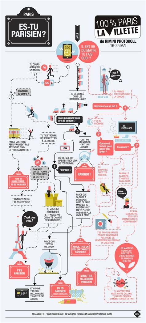 chart layout en español les 25 meilleures id 233 es de la cat 233 gorie infographie sur