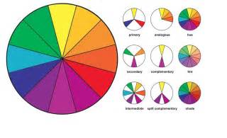 color wheel theory 10 color theory basics everyone should freshome