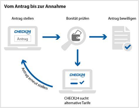 Autoversicherungen Check by Kfz Versicherung Ohne Schufa Bonit 228 Tspr 252 Fung Check24