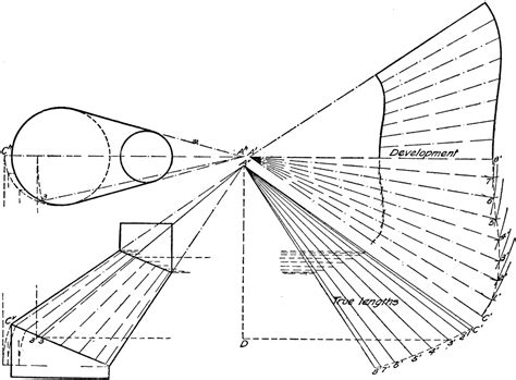 pattern development parallel line oblique cone by triangulation connecting to two parallel