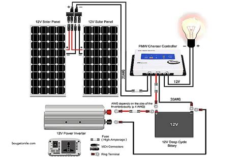 solar panel wiring diagram for rv wiring diagram with