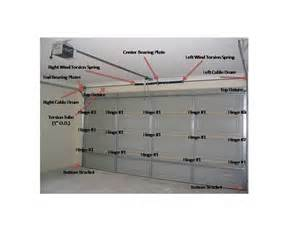 Overhead Doors Parts America S Choice Overhead Door Company Inc In Las Vegas Nv Garage Door Installer Repairer