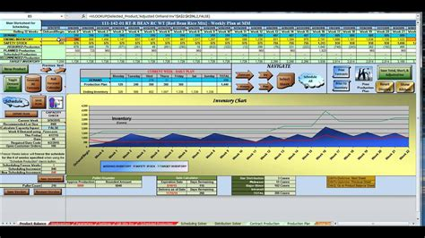 Production Planning Scheduling With Excel 7 Inventory Youtube Production Planning Templates For Free In Excel