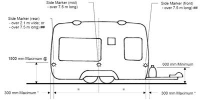 boat trailer width regulations technical requirements