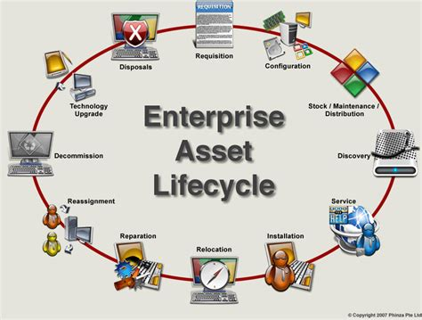 Executive Search Asset Management Asset Management 001a5 Yourmomhatesthis
