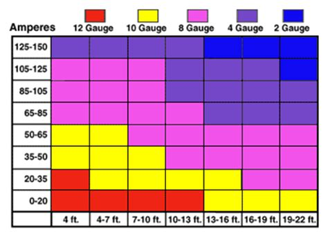 Wire nut color chart wire nut color chart loading keyboard keysfo Image collections