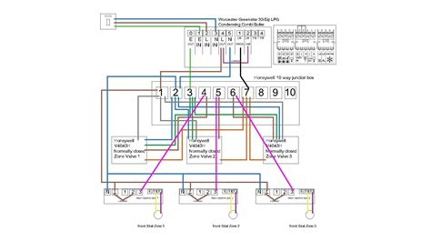 zone valve wiring diagram honeywell wiring diagram