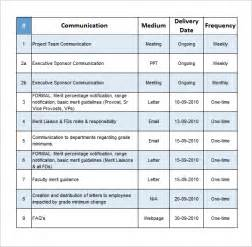 Communication Plan Template by Project Communication Plan Template Free Word Documents