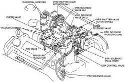 repair guides vacuum diagrams vacuum diagrams