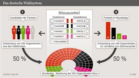 wann sind die nächsten wahlen in deutschland die bundestagswahl 2017 aus der sicht martin 3b