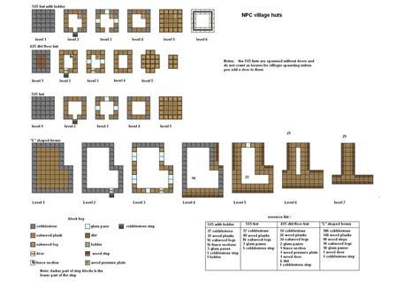 minecraft house blueprints plans best minecraft house minecraft house blueprints google search minecraft