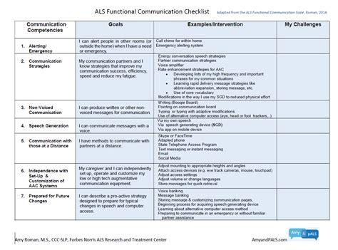 communication checklist template communication checklist and pals