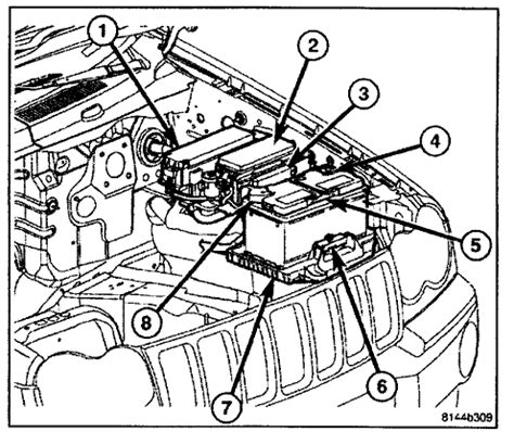1993 jeep grand laredo the distributor position pressauto net 04 grand fuse box car repair manuals and wiring