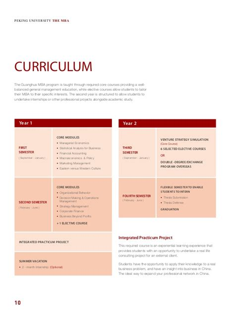 Microeconomics Projects For Mba by Guanghua Mba Brochure
