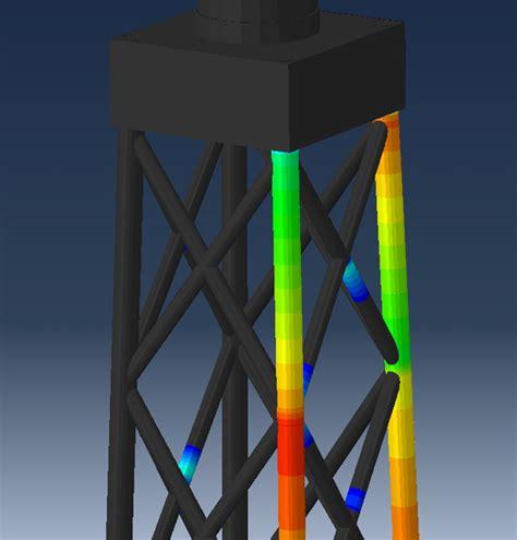 jacket design oil and gas jacket offshore platform definition