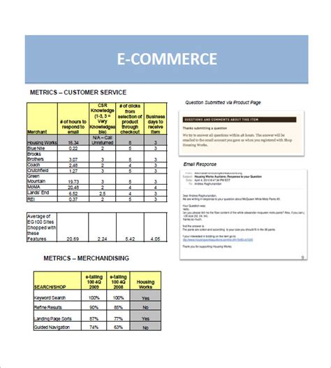 free retail business plan template retail business plan template 7 free sle exle