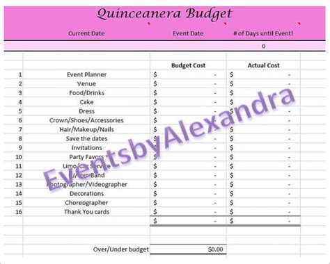 Wedding Budget Draft by Free Budget Sheet Template