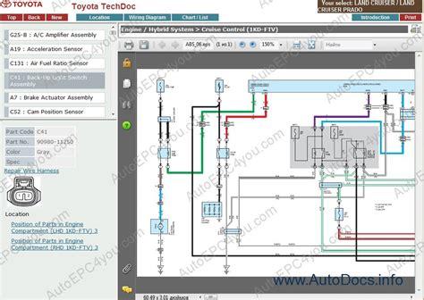 online car repair manuals free 1996 toyota land cruiser security system 1996 toyota land cruiser service manual