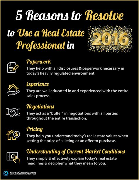 should i hire a realtor to buy a house keeping current matters resolve to hire a real estate professional in 2016 infographic