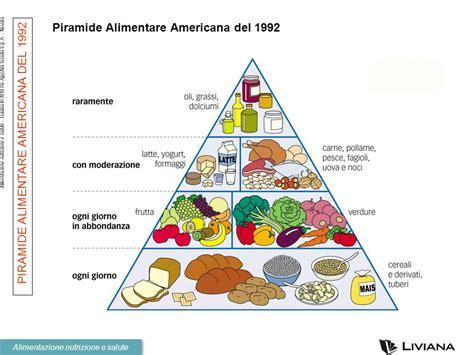immagine piramide alimentare piramidi alimentari ppt scaricare