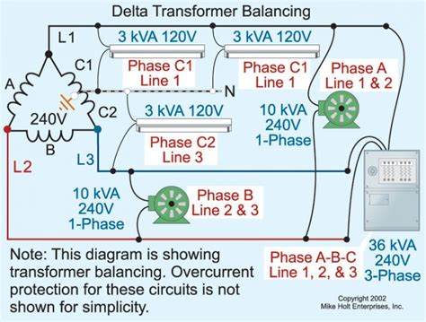 75 kva transformer grounding wiring diagrams wiring