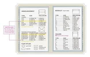 wedding invitation sizes diy wedding invitations with weswen design part 1