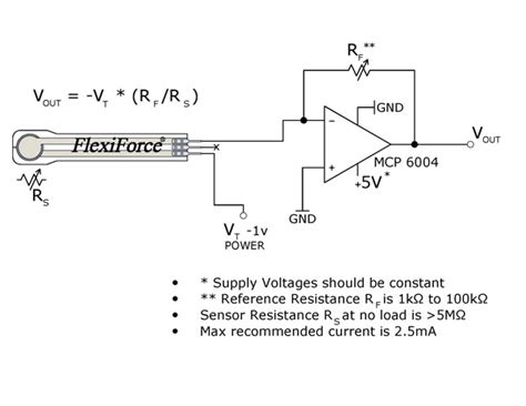 tekscan sensitive resistor flexiforce 174 products by tekscan ubsenthoff