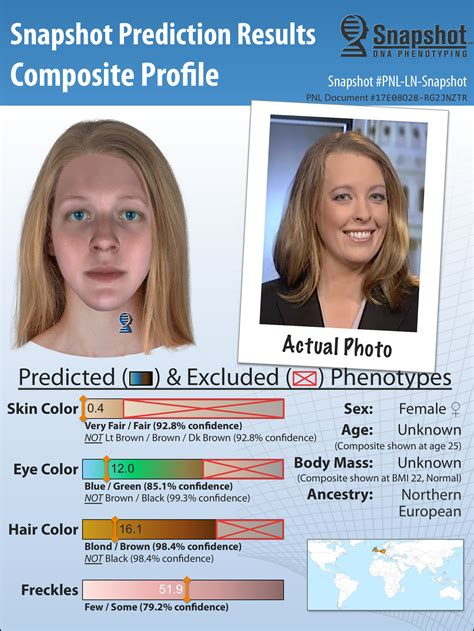 how does dna determine a trait such as eye color parabon nanolabs products dna nanotechnology