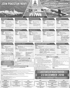 Join Pak Navy Advertisement 2019 Online Registration Form