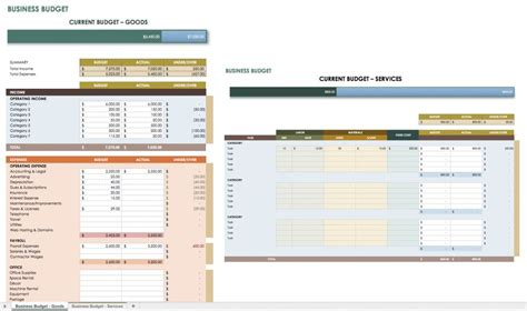 All The Best Business Budget Templates Smartsheet Company Budget Template