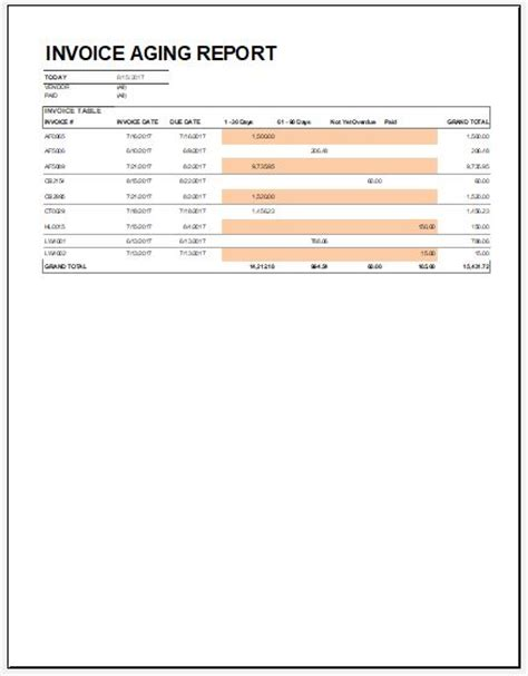 aging report template invoice aging report template for excel word excel