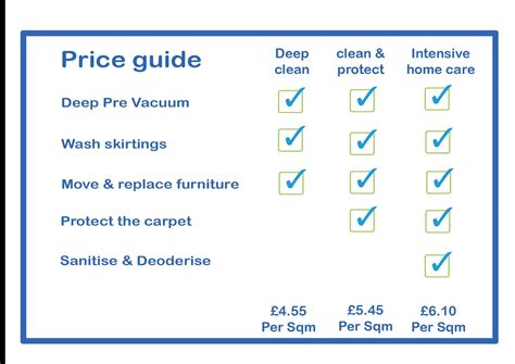 upholstery price guide carpet cleaner glasgow alba carpet cleaning glasgow