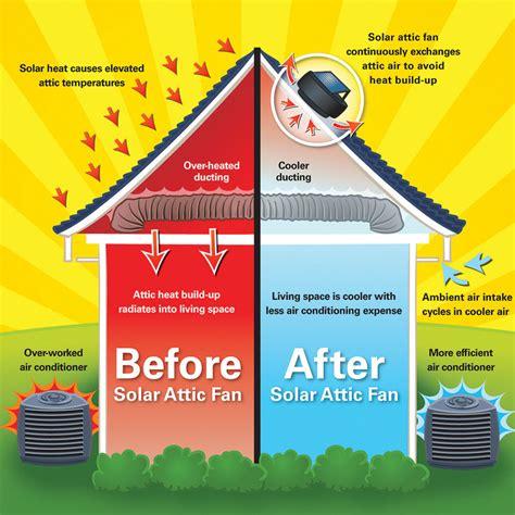solar attic fan costco fairfield roof repair norwalk greenwich
