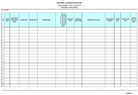 28 incident report register template incident