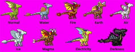 can i access my super to buy a house my scribblenauts dragons by neffertity on deviantart