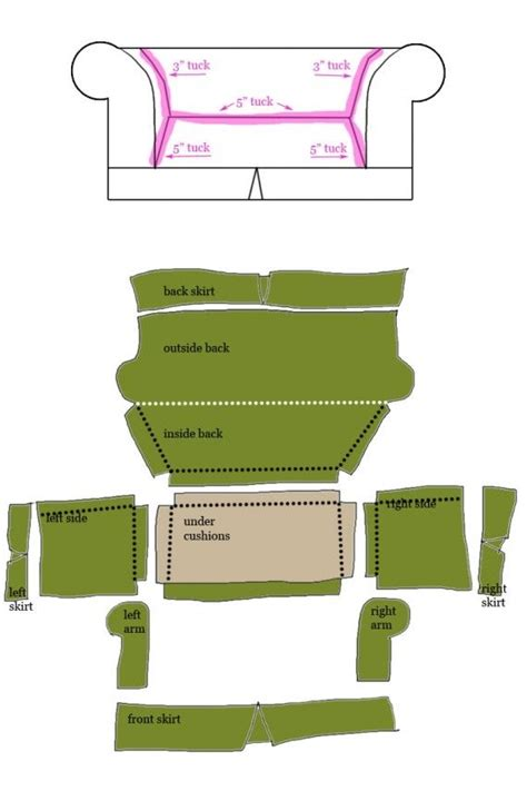 How To Measure Sofa For Slipcover by Measuring For A Cover Diy
