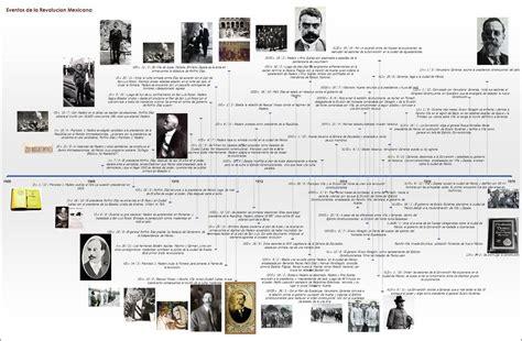 sobre la revolucion on revolution ciencias sociales libro de texto pdf gratis descargar historia terceravision