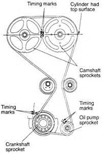 wiring diagram 4g63t rvr wiring diagram