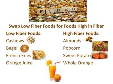 Importance Of High Fiber And Low Foods by What Are Low Fiber Foods Healthy Breakfast Lunch