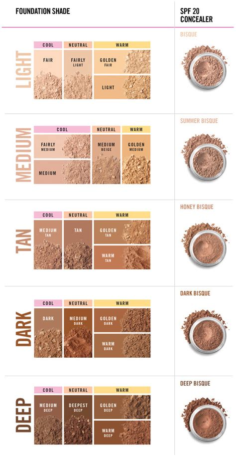 bare minerals foundation colors bare minerals foundation color chart 144 best bare